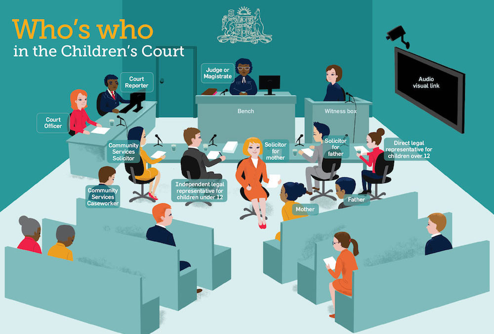 Children's Court this week's topic on CJN weekly slot at Thetha FM.
